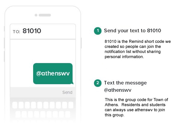 Athens Text Notification Group